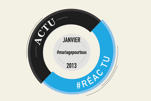 we are social - Actu Réac'tu #maruagepourtous