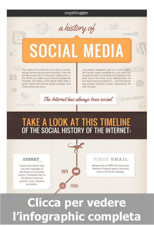 A History of Social Media [Infographic]