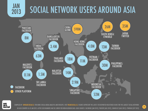 WE ARE SOCIAL - SOCIAL MEDIA USERS IN ASIA