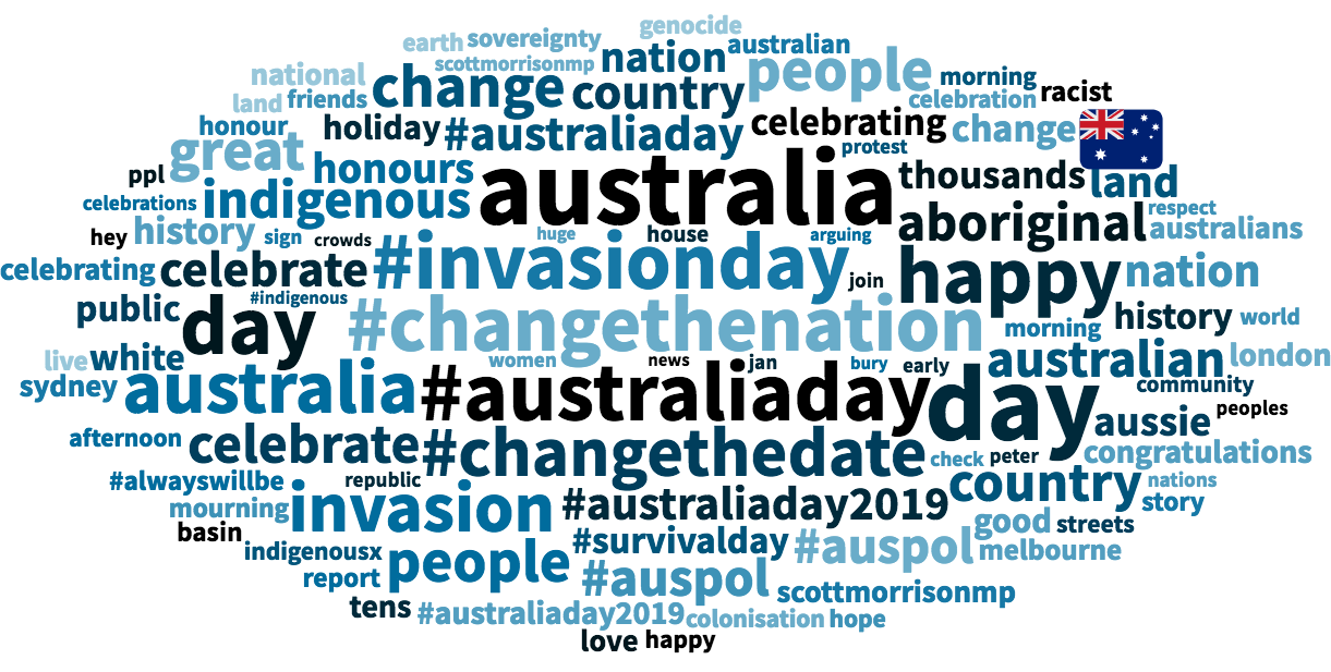Tuesday Tune-Up #370 - We Are Social Australia