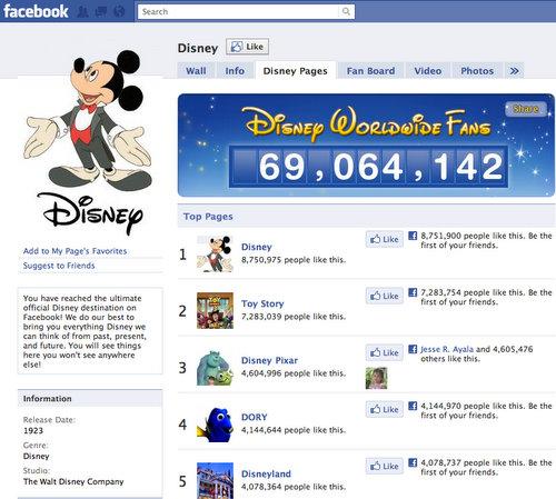 Disney leaderboard