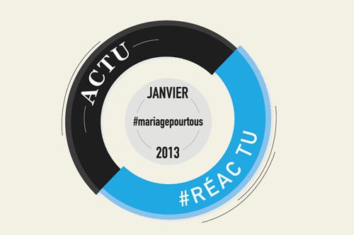we are social - Actu Réac'tu #maruagepourtous