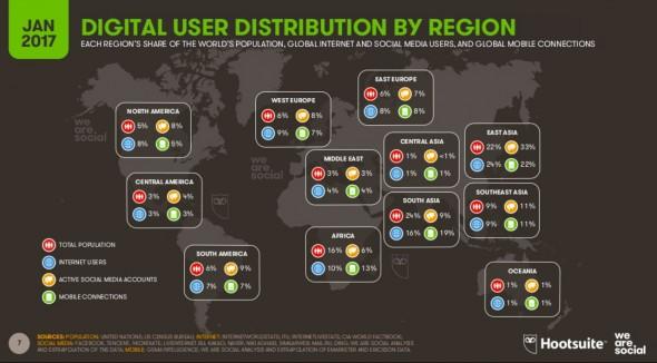 Répartition des utilisateurs du digital dans le monde