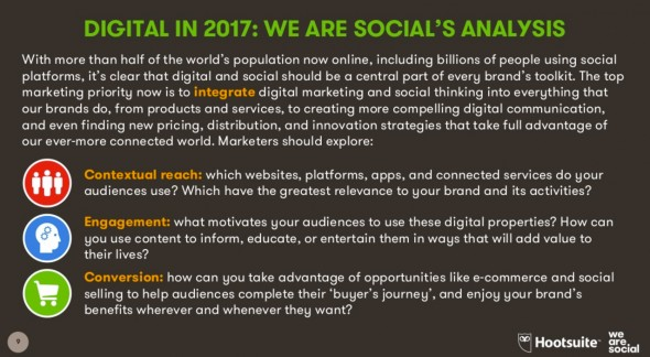 Analyse du digital en 2017 par We Are Social
