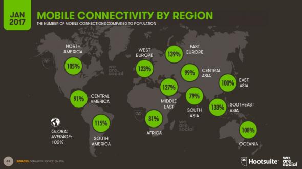 La connexion mobile par région