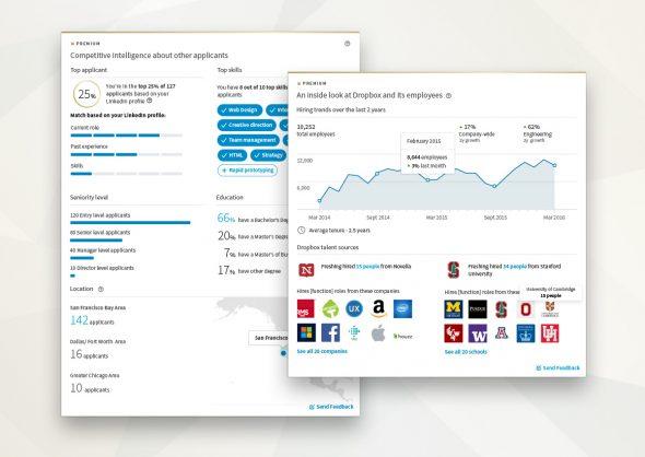 LinkedIn : de nouvelles fonctionnalités pour les abonnés premium