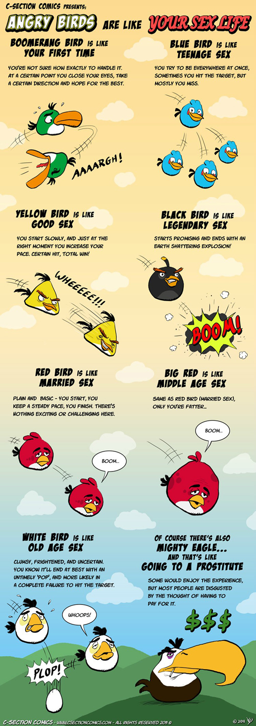 Angry Birds & Sex