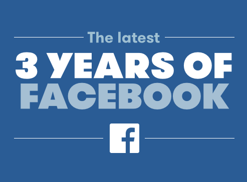 Infographic - The latest 3 years of Facebook