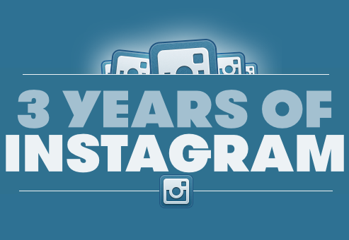 [INFOGRAPHIC] 3 YEARS OF INSTAGRAM