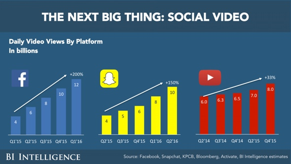 social-video-resized