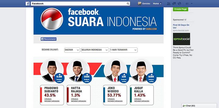 Facebook Suara Indonesia