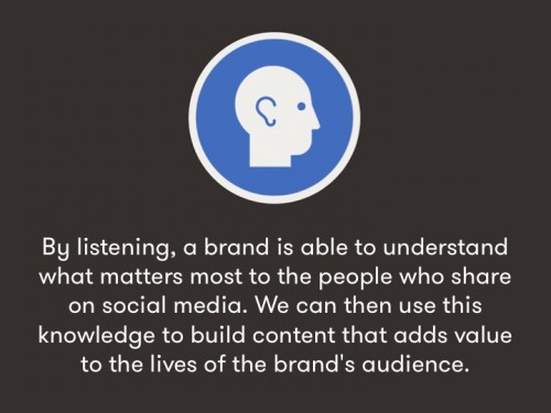 Community Management We Are Social Brands