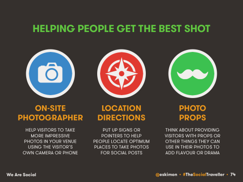 get the best shot