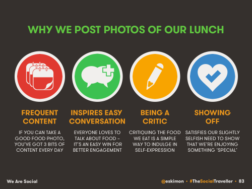 why we post photos of our lunch