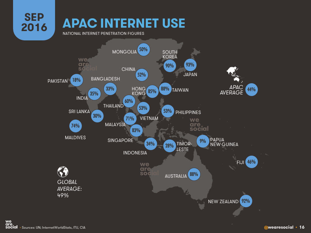 Digital In APAC We Are Social Singapore - World internet usage map