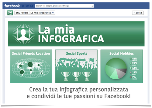 BNL People: Infografica