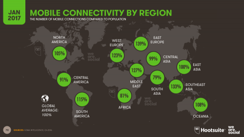 Mobile Connectivity Map 2017