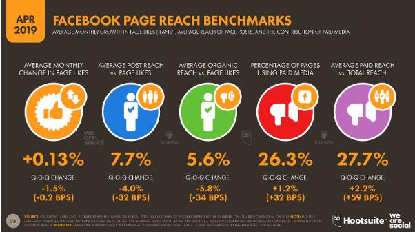 Social Media Demographics for Marketers